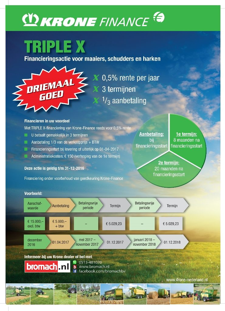 Krone Triple X financieringsactie